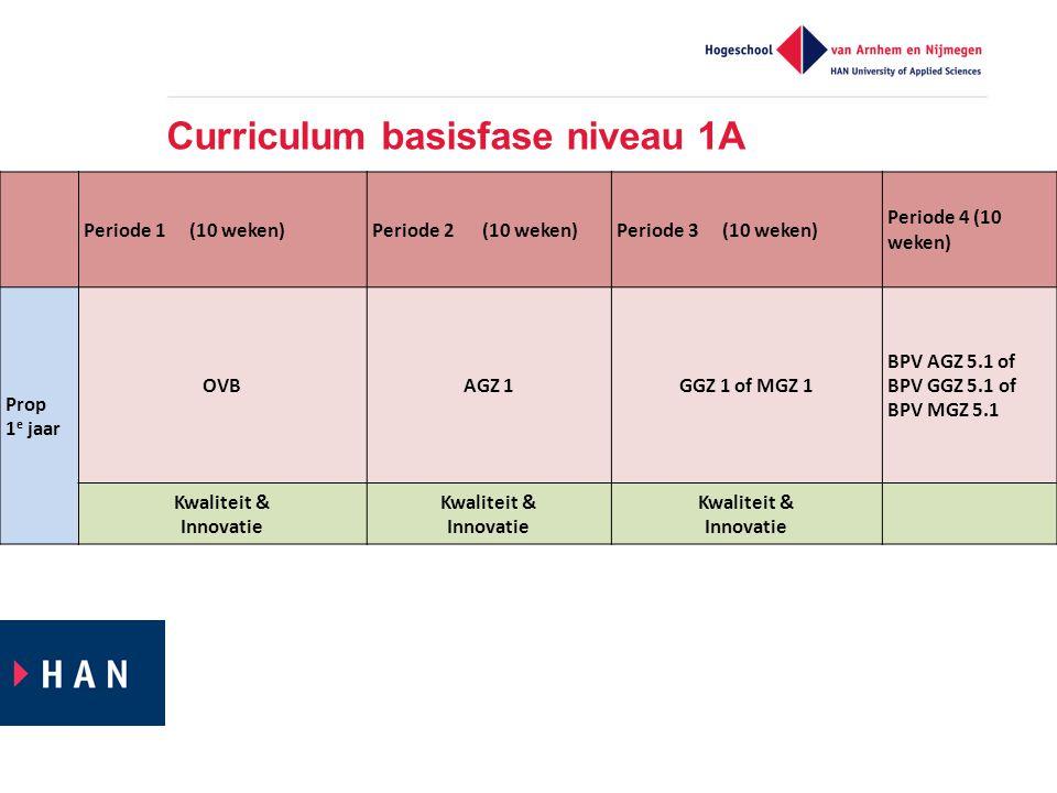 Curriculum basisfase niveau 1A Periode 1 (10 weken)Periode 2 (10 weken)Periode 3 (10 weken) Periode 4 (10 weken) Prop 1 e jaar OVBAGZ 1GGZ 1 of MGZ 1 BPV AGZ 5.1 of BPV GGZ 5.1 of BPV MGZ 5.1 Kwaliteit & Innovatie Kwaliteit & Innovatie Kwaliteit & Innovatie