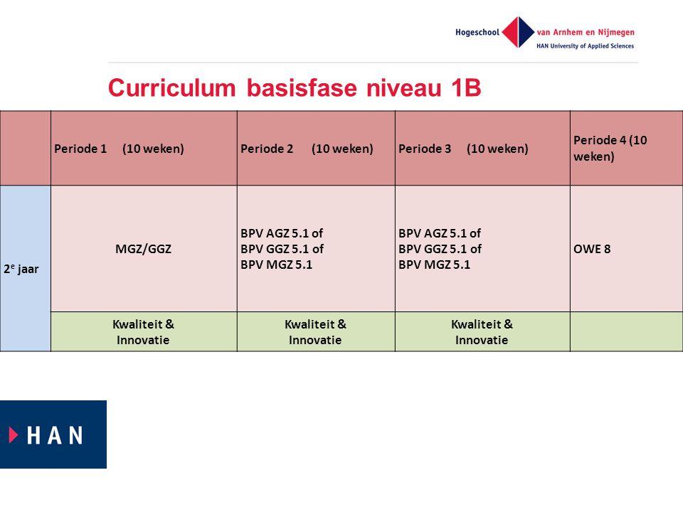 Curriculum basisfase niveau 1B Periode 1 (10 weken)Periode 2 (10 weken)Periode 3 (10 weken) Periode 4 (10 weken) 2 e jaar MGZ/GGZ BPV AGZ 5.1 of BPV GGZ 5.1 of BPV MGZ 5.1 BPV AGZ 5.1 of BPV GGZ 5.1 of BPV MGZ 5.1 OWE 8 Kwaliteit & Innovatie Kwaliteit & Innovatie Kwaliteit & Innovatie