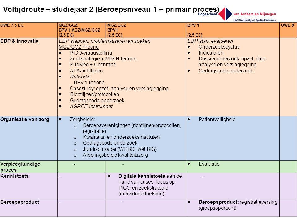 OWE 7,5 ECMGZ/GGZ BPV 1 AGZ/MGZ/GGZ (2,5 EC) MGZ/GGZ BPV1 (2,5 EC) BPV 1 (2,5 EC) OWE 8 EBP & InnovatieEBP-stappen: problematiseren en zoeken MGZ/GGZ theorie  PICO-vraagstelling  Zoekstrategie + MeSH-termen  PubMed + Cochrane  APA-richtlijnen  Refworks BPV 1 theorie  Casestudy: opzet, analyse en verslaglegging  Richtlijnen/protocollen  Gedragscode onderzoek  AGREE-instrument EBP-stap: evalueren  Onderzoekscyclus  Indicatoren  Dossieronderzoek: opzet, data- analyse en verslaglegging  Gedragscode onderzoek Organisatie van zorg  Zorgbeleid: o Beroepsverenigingen (richtlijnen/protocollen, registratie) o Kwaliteits- en onderzoeksinstituten o Gedragscode onderzoek o Juridisch kader (WGBO, wet BIG) o Afdelingsbeleid kwaliteitszorg  Patiëntveiligheid Verpleegkundige proces --  Evaluatie Kennistoets-  Digitale kennistoets aan de hand van cases: focus op PICO en zoekstrategie (individuele toetsing) - Beroepsproduct--  Beroepsproduct: registratieverslag (groepsopdracht) Voltijdroute – studiejaar 2 (Beroepsniveau 1 – primair proces)