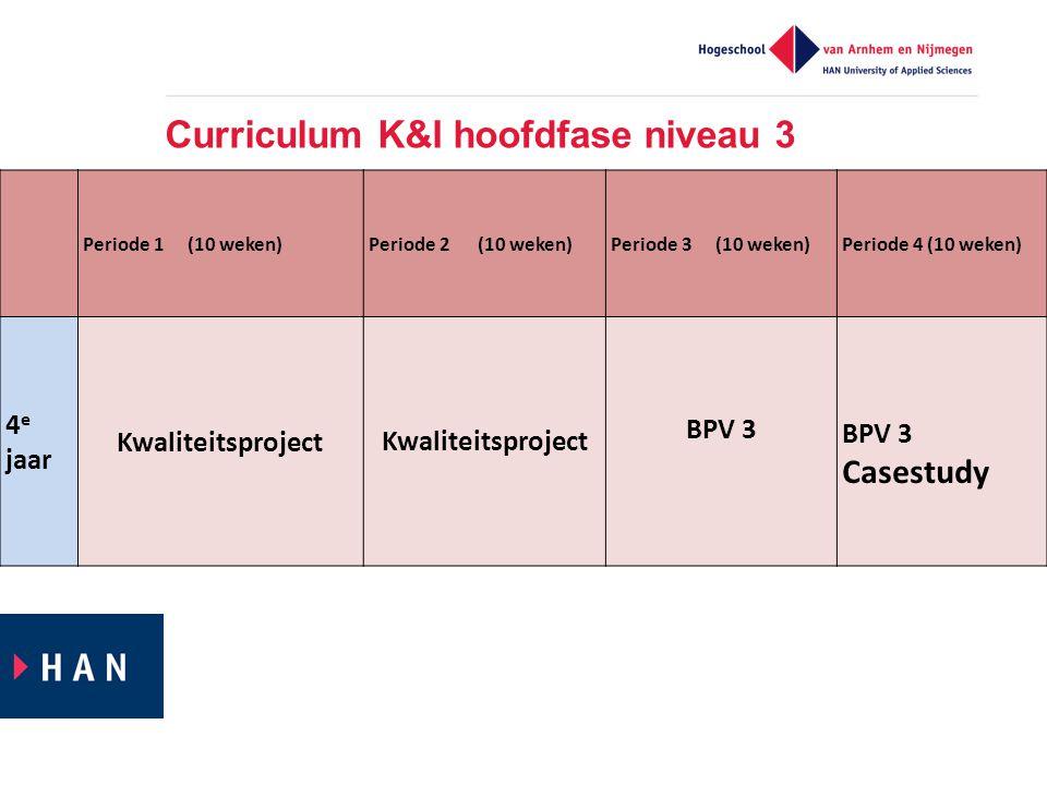 Curriculum K&I hoofdfase niveau 3 Periode 1 (10 weken)Periode 2 (10 weken)Periode 3 (10 weken)Periode 4 (10 weken) 4 e jaar Kwaliteitsproject BPV 3 Casestudy