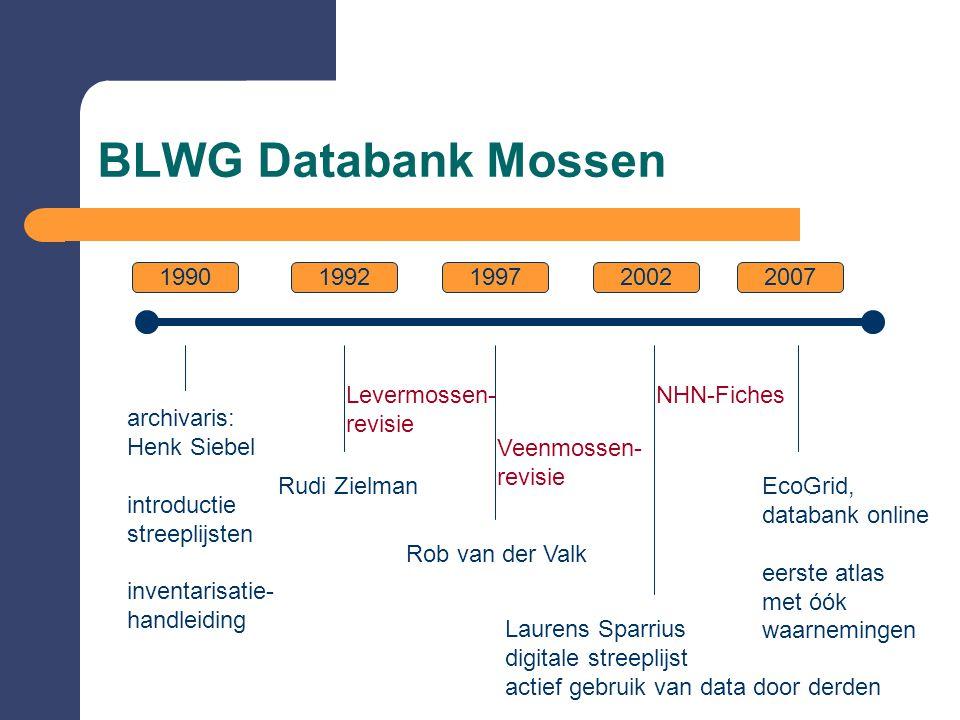 BLWG Databank Mossen 199019972002 archivaris: Henk Siebel introductie streeplijsten inventarisatie- handleiding Rob van der Valk Laurens Sparrius digi