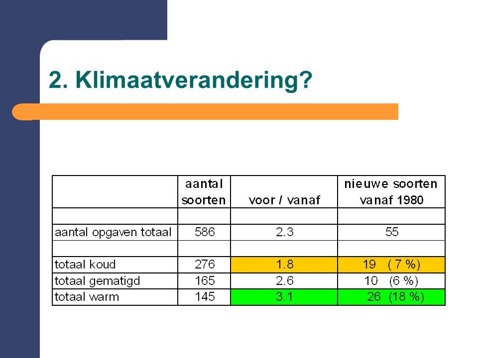 2. Klimaatverandering?