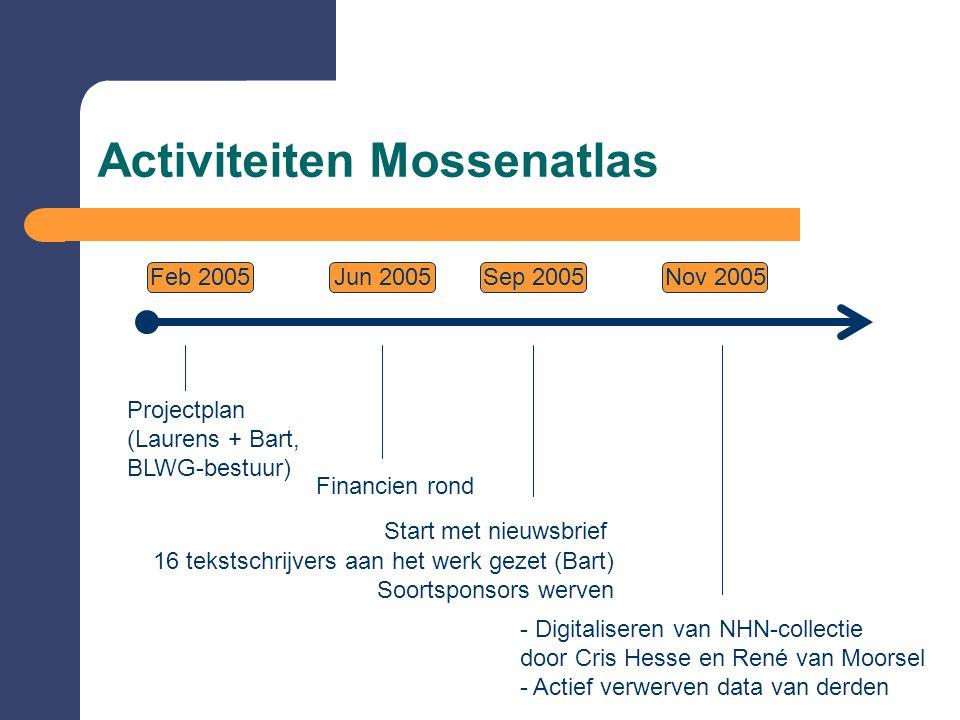 Activiteiten Mossenatlas Feb 2005Sep 2005Nov 2005 Projectplan (Laurens + Bart, BLWG-bestuur) Start met nieuwsbrief - Digitaliseren van NHN-collectie d