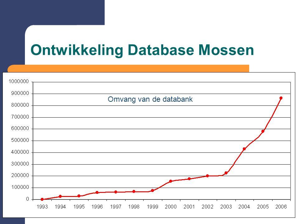 Ontwikkeling Database Mossen Omvang van de databank