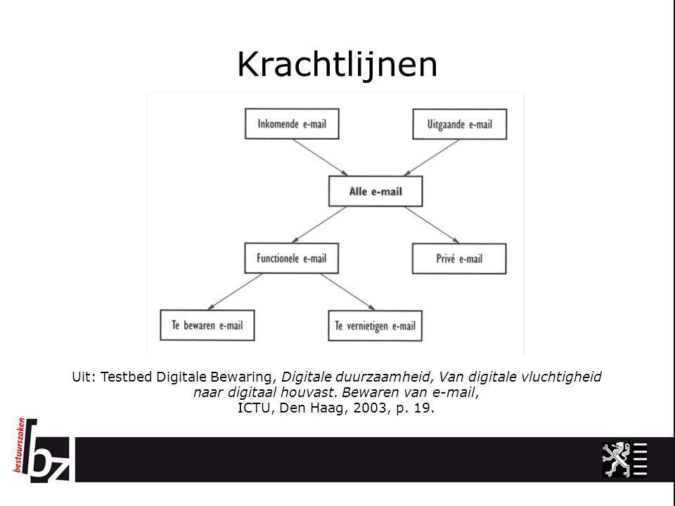 Krachtlijnen Uit: Testbed Digitale Bewaring, Digitale duurzaamheid, Van digitale vluchtigheid naar digitaal houvast. Bewaren van e-mail, ICTU, Den Haa