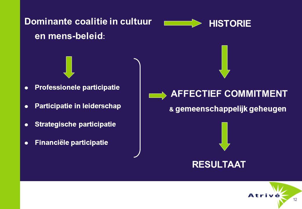 12 Dominante coalitie in cultuur en mens-beleid :  Professionele participatie  Participatie in leiderschap  Strategische participatie  Financiële participatie HISTORIE AFFECTIEF COMMITMENT & gemeenschappelijk geheugen RESULTAAT