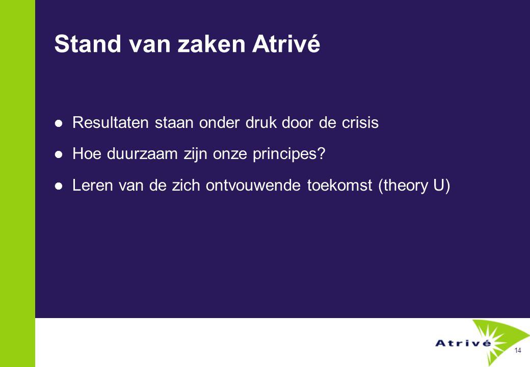 14 Stand van zaken Atrivé  Resultaten staan onder druk door de crisis  Hoe duurzaam zijn onze principes.