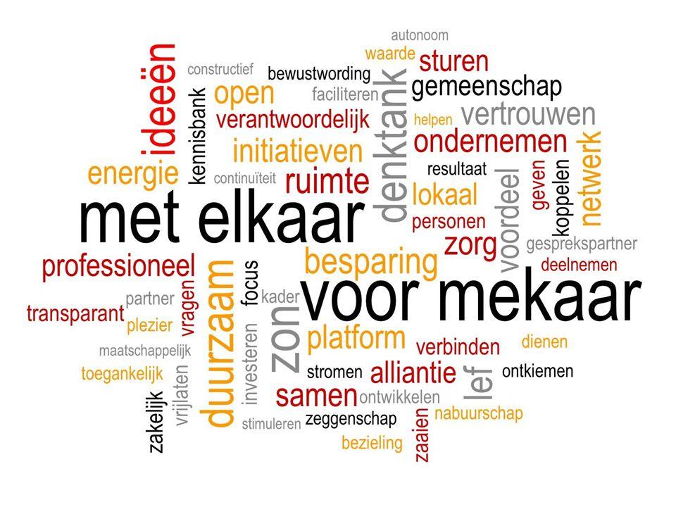 Met Elkaar Voor Mekaar Het bij elkaar brengen van mensen.