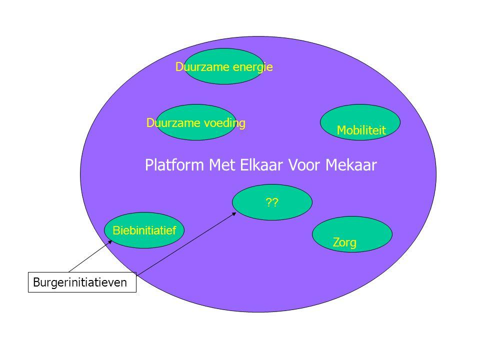 Organisatie (1) Platform (juridische identiteit) •Zorgt voor structuur •Facilteert initiatieven •Initieert initiatieven •Verbindt en communiceert •Denktank •Bewaakt kaders van Met Elkaar Voor Mekaar