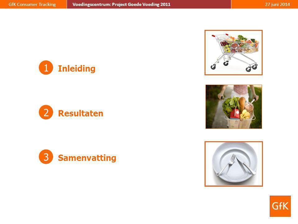 93 GfK Consumer Tracking Voedingscentrum: Project Goede Voeding 2011 27 juni 2014 Voedingscentrum: Project Goede Voeding 2011 Concluderend (1) • In het algemeen kan geconcludeerd worden dat er ten opzichte van 2007 geen verschillen zijn in de onderzochte voedingsgewoonten van de Nederlander.
