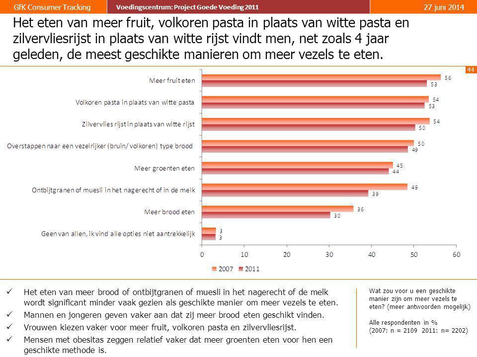 44 GfK Consumer Tracking Voedingscentrum: Project Goede Voeding 2011 27 juni 2014 Voedingscentrum: Project Goede Voeding 2011 Het eten van meer fruit,