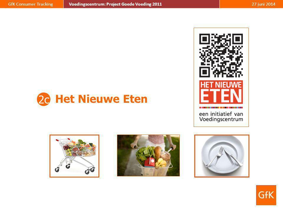 GfK Consumer TrackingVoedingscentrum: Project Goede Voeding 201127 juni 2014 Het Nieuwe Eten 2c