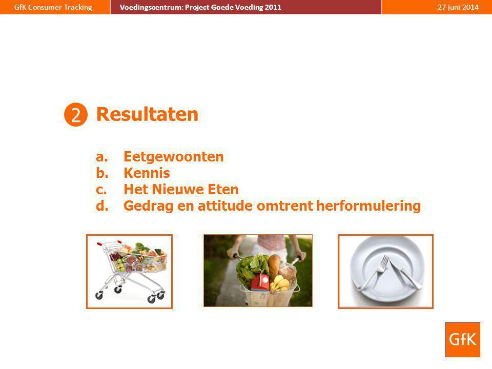 GfK Consumer TrackingVoedingscentrum: Project Goede Voeding 201127 juni 2014 Resultaten a.Eetgewoonten b.Kennis c.Het Nieuwe Eten d.Gedrag en attitude
