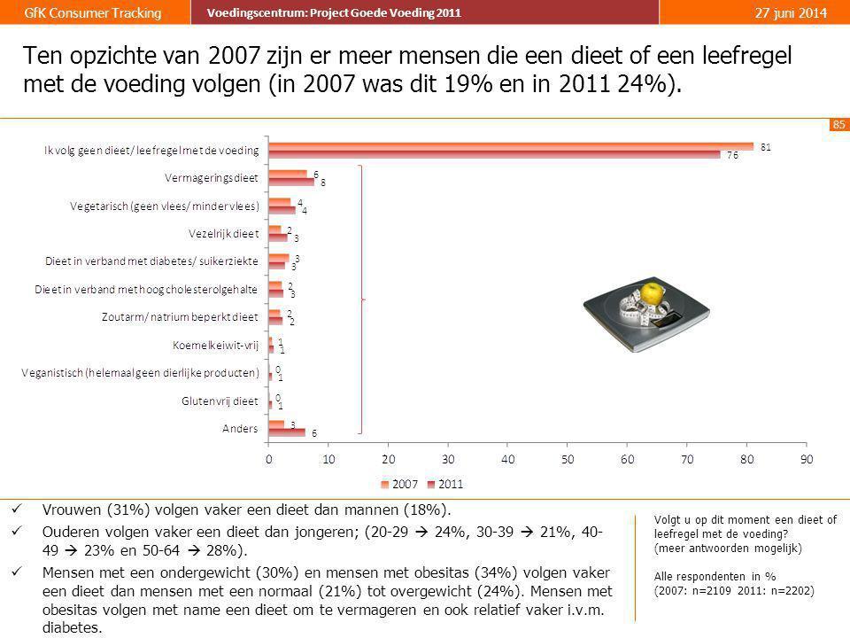85 GfK Consumer Tracking Voedingscentrum: Project Goede Voeding 2011 27 juni 2014 Voedingscentrum: Project Goede Voeding 2011 Ten opzichte van 2007 zi