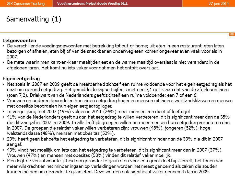 88 GfK Consumer Tracking Voedingscentrum: Project Goede Voeding 2011 27 juni 2014 Voedingscentrum: Project Goede Voeding 2011 Samenvatting (1) Eetgewo