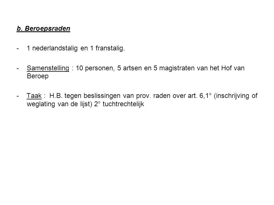 b. Beroepsraden - 1 nederlandstalig en 1 franstalig.