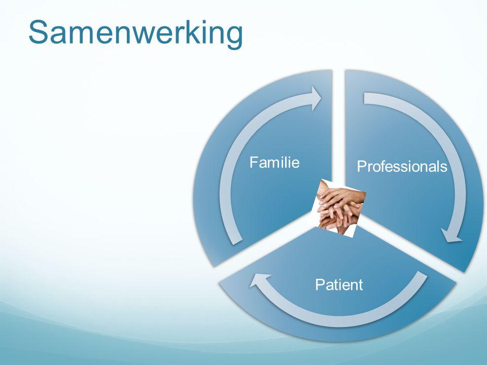 Samenwerking Professionals Patient Familie