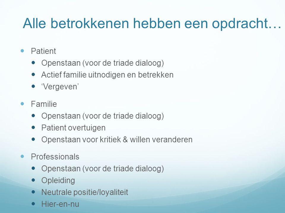 Alle betrokkenen hebben een opdracht…  Patient  Openstaan (voor de triade dialoog)  Actief familie uitnodigen en betrekken  'Vergeven'  Familie 