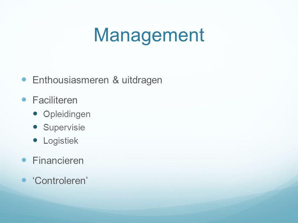 Management  Enthousiasmeren & uitdragen  Faciliteren  Opleidingen  Supervisie  Logistiek  Financieren  'Controleren'