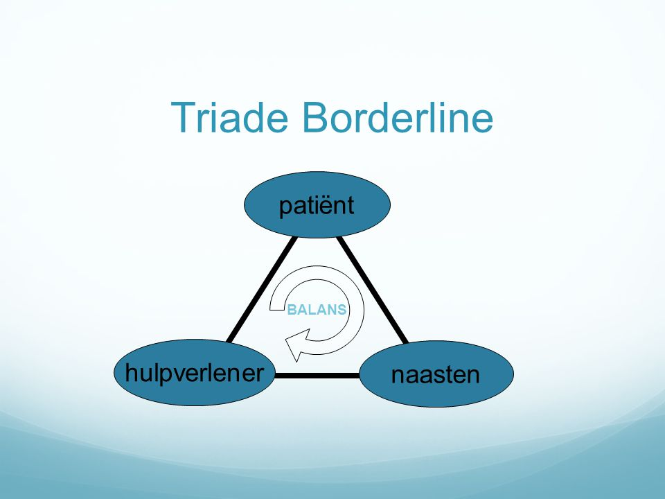 Triade Borderline patiënt hulpverlener naasten BALANS