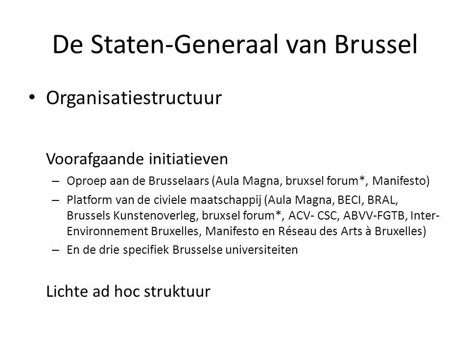 De Staten-Generaal van Brussel • Organisatiestructuur Voorafgaande initiatieven – Oproep aan de Brusselaars (Aula Magna, bruxsel forum*, Manifesto) – Platform van de civiele maatschappij (Aula Magna, BECI, BRAL, Brussels Kunstenoverleg, bruxsel forum*, ACV- CSC, ABVV-FGTB, Inter- Environnement Bruxelles, Manifesto en Réseau des Arts à Bruxelles) – En de drie specifiek Brusselse universiteiten Lichte ad hoc struktuur