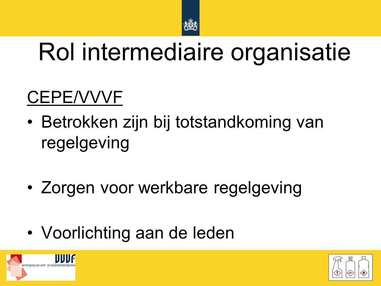 Rol intermediaire organisatie CEPE/VVVF •Betrokken zijn bij totstandkoming van regelgeving •Zorgen voor werkbare regelgeving •Voorlichting aan de lede