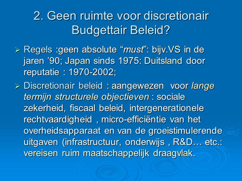 """2. Geen ruimte voor discretionair Budgettair Beleid?  Regels :geen absolute """"must"""": bijv.VS in de jaren '90; Japan sinds 1975: Duitsland door reputat"""