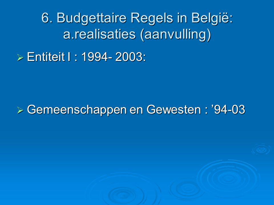 6. Budgettaire Regels in België: a.realisaties (aanvulling)  Entiteit I : 1994- 2003:  Gemeenschappen en Gewesten : '94-03