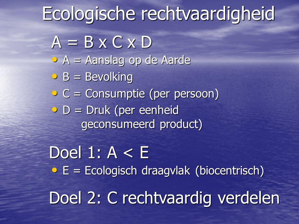 A = B x C x D • A = Aanslag op de Aarde • B = Bevolking • C = Consumptie (per persoon) • D = Druk (per eenheid geconsumeerd product) Ecologische rechtvaardigheid Doel 1: A < E • E = Ecologisch draagvlak (biocentrisch) Doel 2: C rechtvaardig verdelen