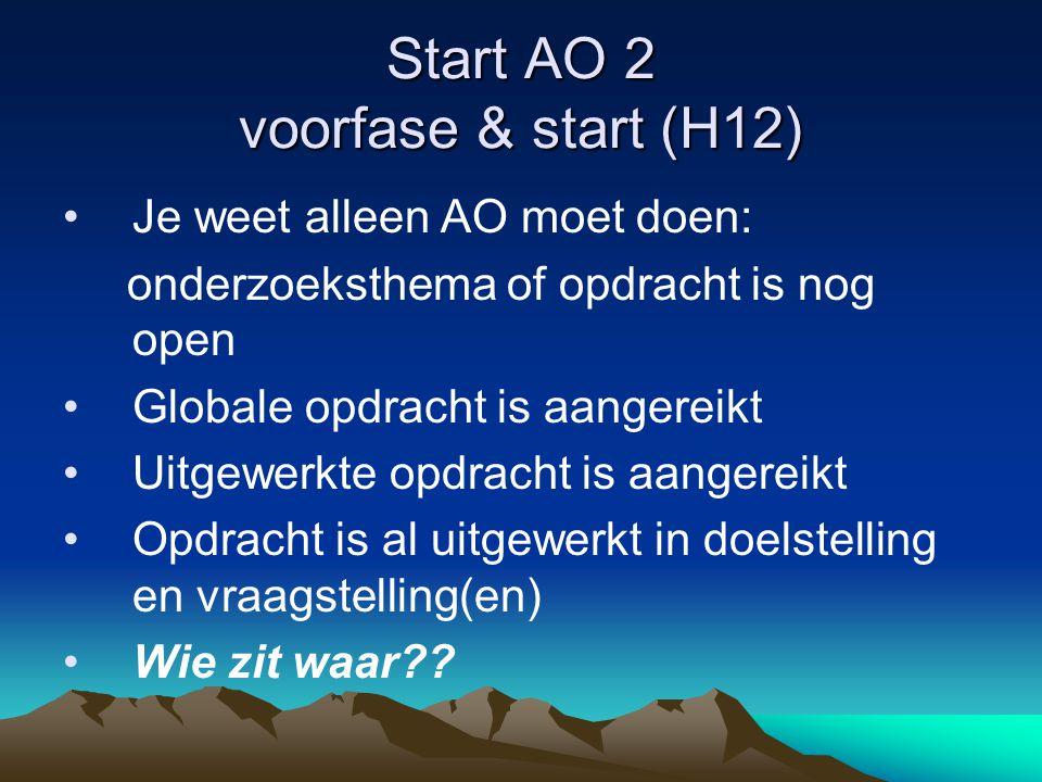 Start AO 2 voorfase & start (H12) •Je weet alleen AO moet doen: onderzoeksthema of opdracht is nog open •Globale opdracht is aangereikt •Uitgewerkte opdracht is aangereikt •Opdracht is al uitgewerkt in doelstelling en vraagstelling(en) •Wie zit waar