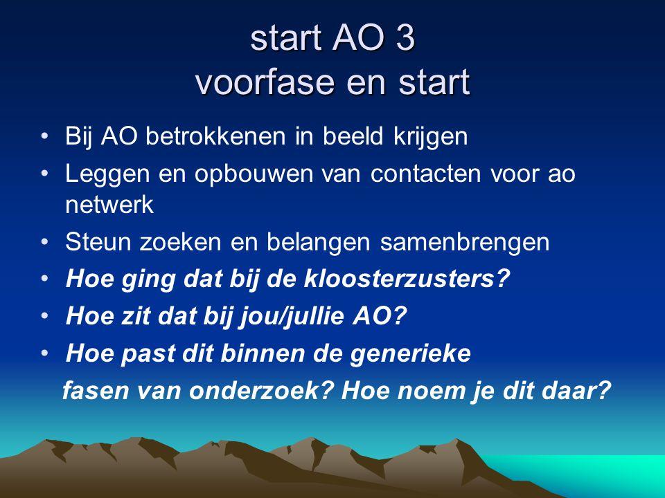 start AO 3 voorfase en start •Bij AO betrokkenen in beeld krijgen •Leggen en opbouwen van contacten voor ao netwerk •Steun zoeken en belangen samenbrengen •Hoe ging dat bij de kloosterzusters.