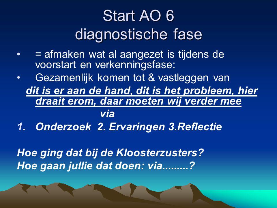 Start AO 6 diagnostische fase •= afmaken wat al aangezet is tijdens de voorstart en verkenningsfase: •Gezamenlijk komen tot & vastleggen van dit is er aan de hand, dit is het probleem, hier draait erom, daar moeten wij verder mee via 1.Onderzoek 2.