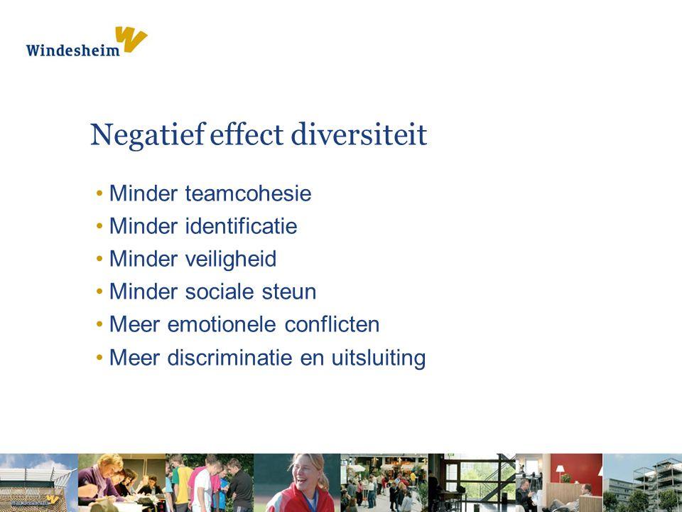 Negatief effect diversiteit •Minder teamcohesie •Minder identificatie •Minder veiligheid •Minder sociale steun •Meer emotionele conflicten •Meer discriminatie en uitsluiting