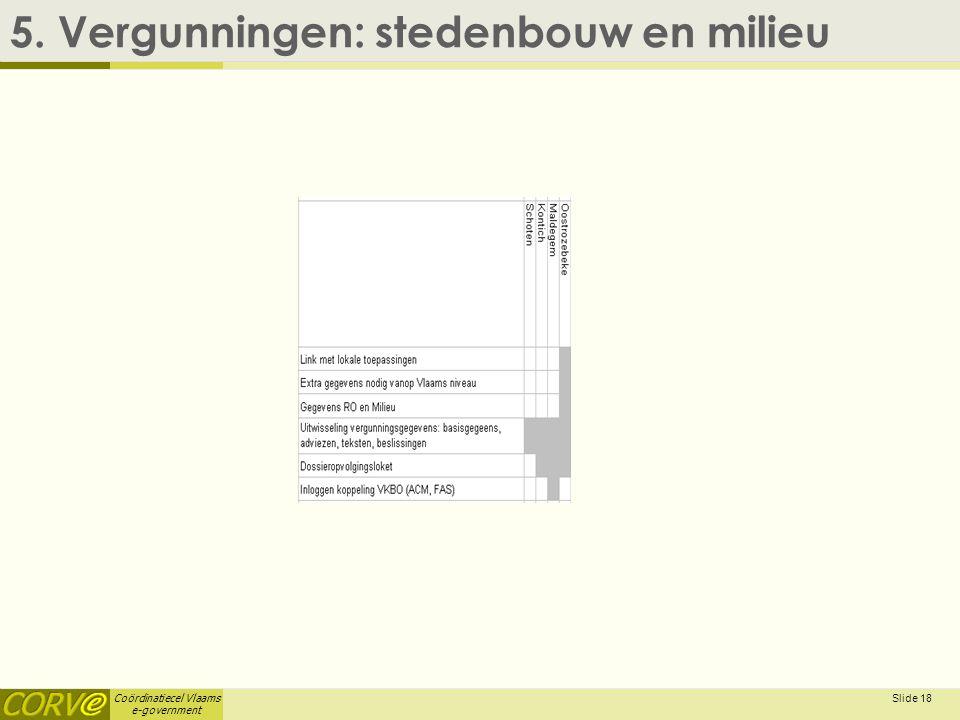 Coördinatiecel Vlaams e-government Slide 18 5. Vergunningen: stedenbouw en milieu