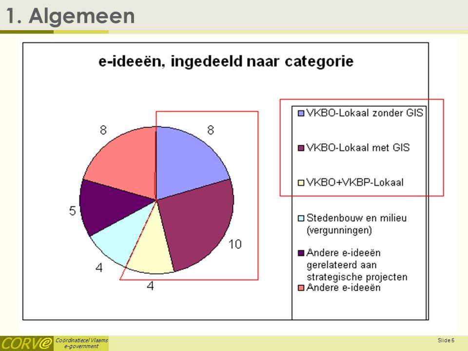 Coördinatiecel Vlaams e-government Slide 5 1. Algemeen