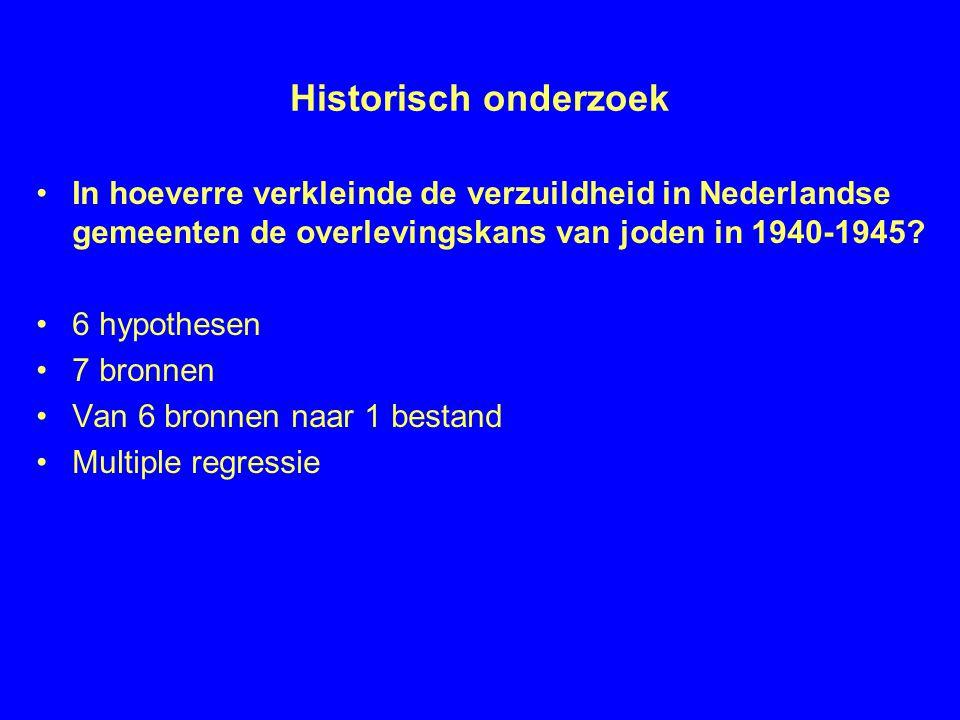 Inhoudelijk vertrekpunt 1 •Fein: Nederlandse paradox