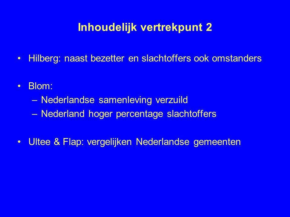Inhoudelijk vertrekpunt 2 •Hilberg: naast bezetter en slachtoffers ook omstanders •Blom: –Nederlandse samenleving verzuild –Nederland hoger percentage slachtoffers •Ultee & Flap: vergelijken Nederlandse gemeenten