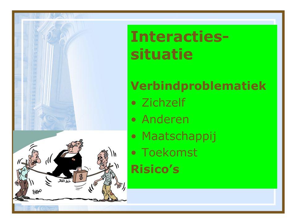 Verbindproblematiek •Zichzelf •Anderen •Maatschappij •Toekomst Risico's Interacties- situatie