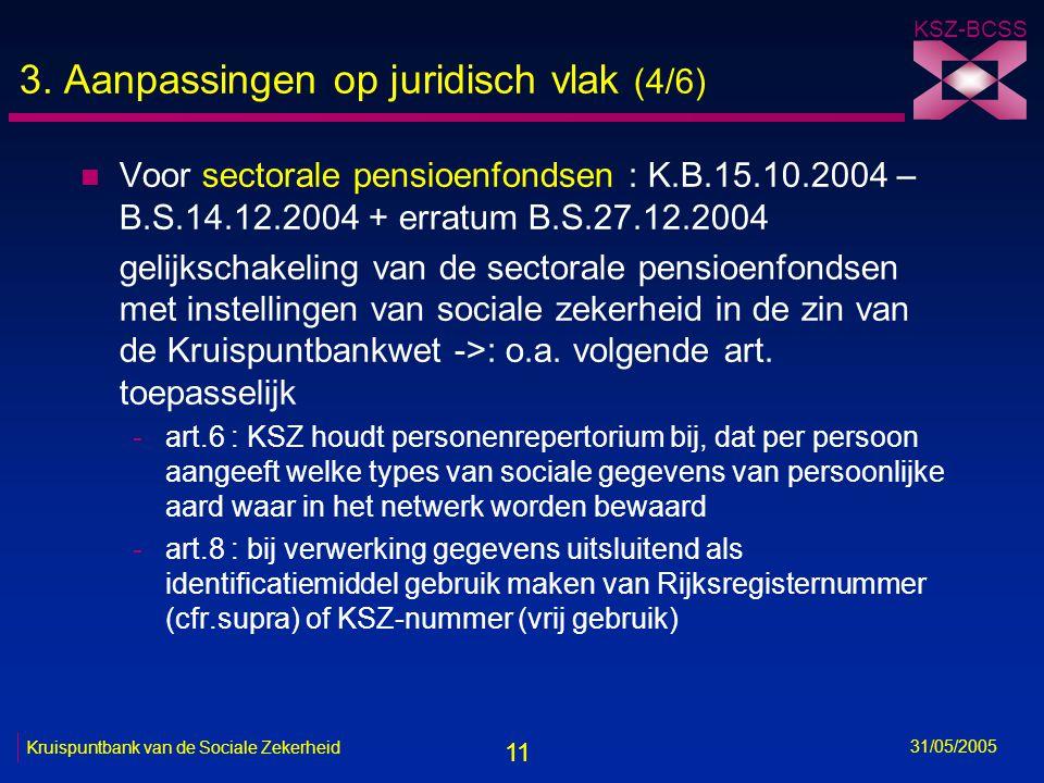 11 KSZ-BCSS 31/05/2005 Kruispuntbank van de Sociale Zekerheid 3. Aanpassingen op juridisch vlak (4/6) n Voor sectorale pensioenfondsen : K.B.15.10.200
