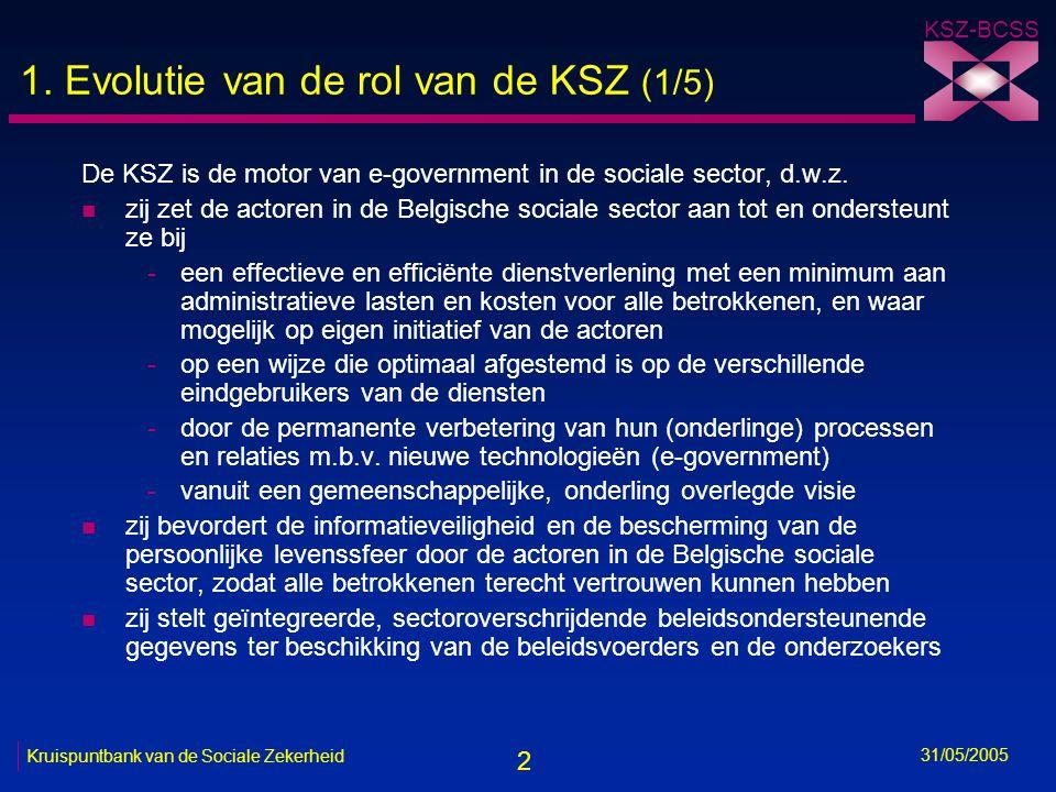 2 KSZ-BCSS 31/05/2005 Kruispuntbank van de Sociale Zekerheid 1. Evolutie van de rol van de KSZ (1/5) De KSZ is de motor van e-government in de sociale