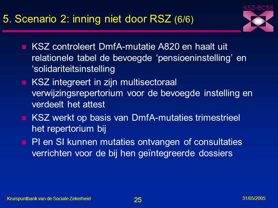 25 KSZ-BCSS 31/05/2005 Kruispuntbank van de Sociale Zekerheid 5. Scenario 2: inning niet door RSZ (6/6) n KSZ controleert DmfA-mutatie A820 en haalt u