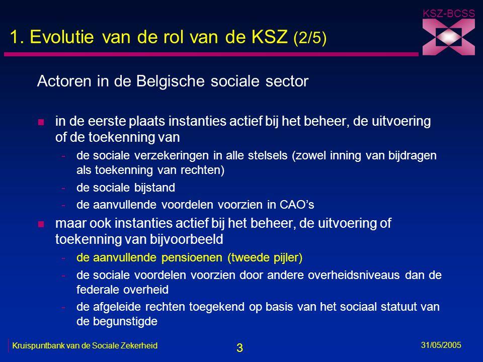 3 KSZ-BCSS 31/05/2005 Kruispuntbank van de Sociale Zekerheid 1. Evolutie van de rol van de KSZ (2/5) Actoren in de Belgische sociale sector n in de ee
