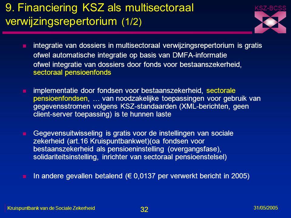 32 KSZ-BCSS 31/05/2005 Kruispuntbank van de Sociale Zekerheid 9. Financiering KSZ als multisectoraal verwijzingsrepertorium (1/2) n integratie van dos