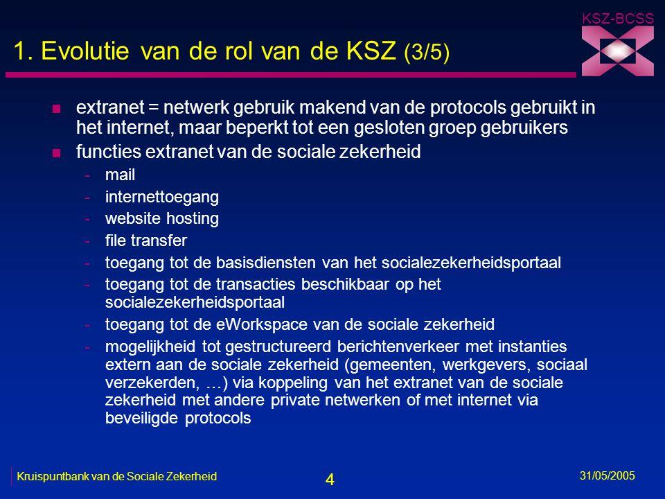 4 KSZ-BCSS 31/05/2005 Kruispuntbank van de Sociale Zekerheid 1. Evolutie van de rol van de KSZ (3/5) n extranet = netwerk gebruik makend van de protoc