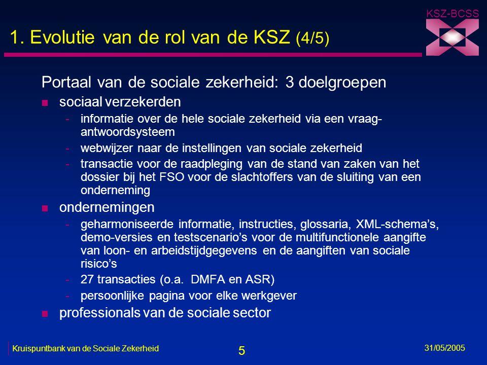 5 KSZ-BCSS 31/05/2005 Kruispuntbank van de Sociale Zekerheid 1. Evolutie van de rol van de KSZ (4/5) Portaal van de sociale zekerheid: 3 doelgroepen n