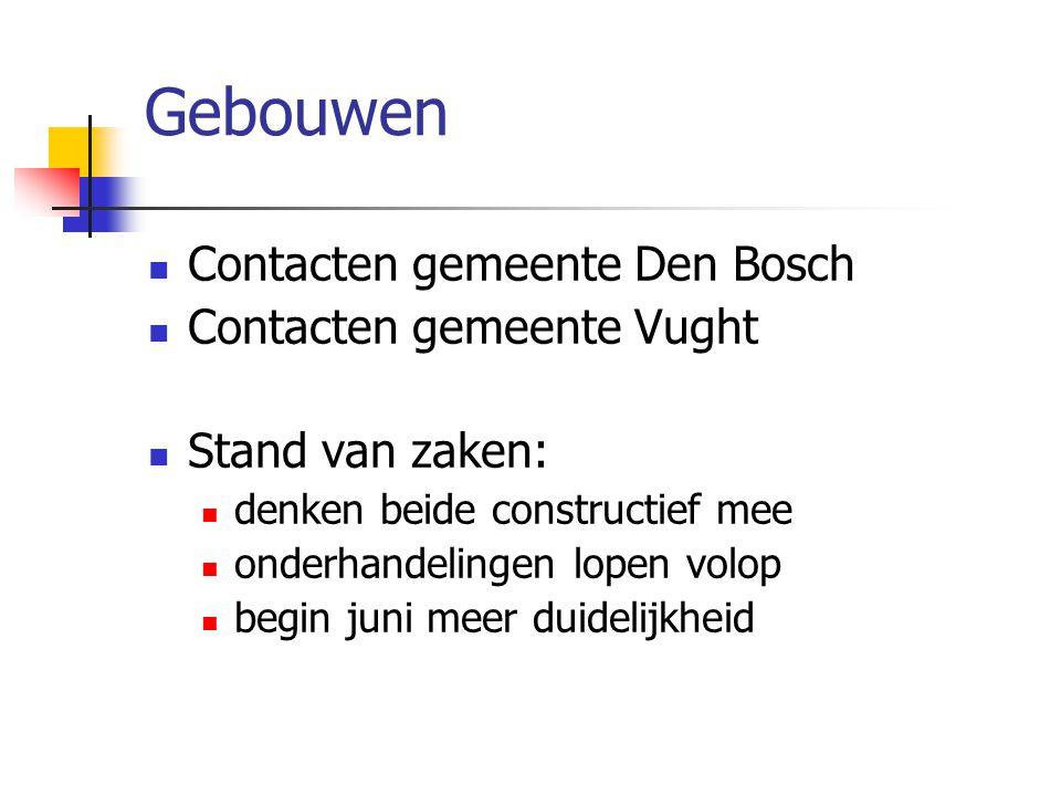 Gebouwen  Contacten gemeente Den Bosch  Contacten gemeente Vught  Stand van zaken:  denken beide constructief mee  onderhandelingen lopen volop 
