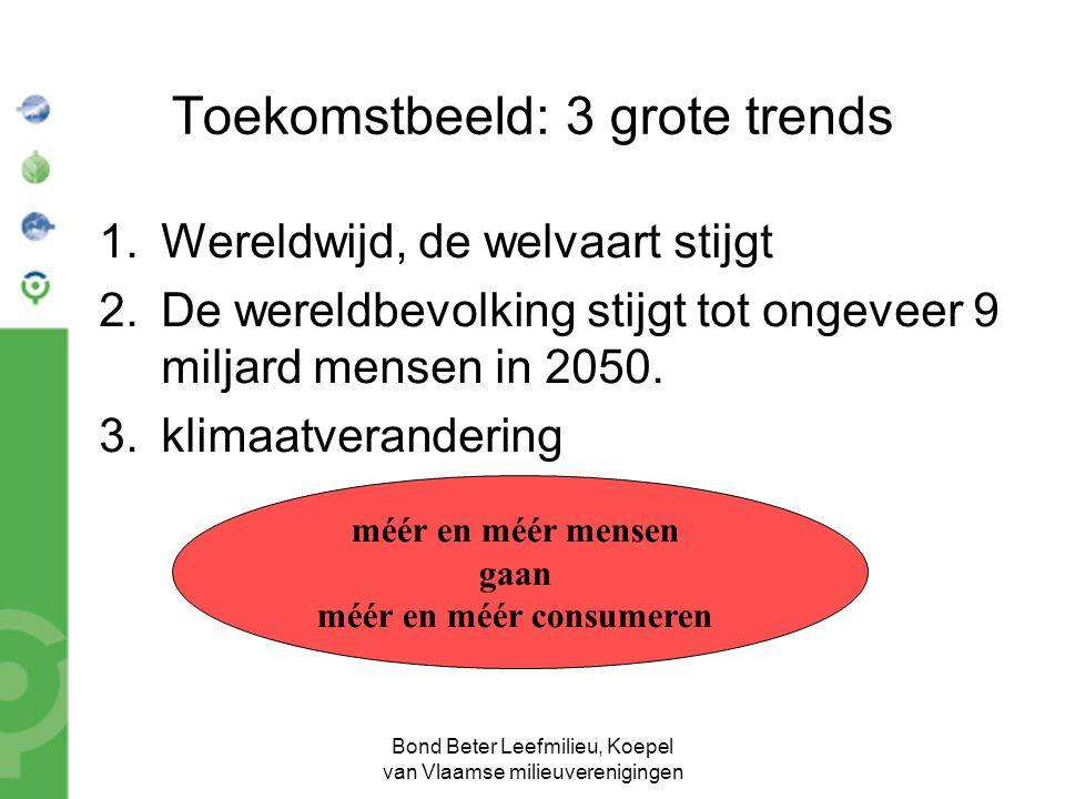 Bond Beter Leefmilieu, Koepel van Vlaamse milieuverenigingen Toekomstbeeld: 3 grote trends 1.Wereldwijd, de welvaart stijgt 2.De wereldbevolking stijgt tot ongeveer 9 miljard mensen in 2050.