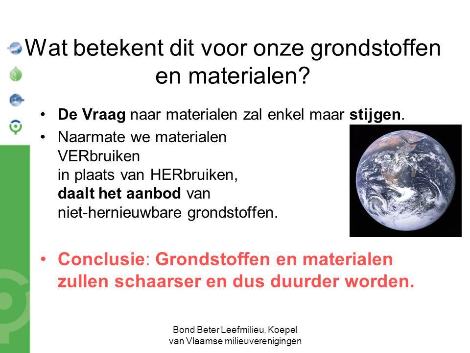 Bond Beter Leefmilieu, Koepel van Vlaamse milieuverenigingen Wat betekent dit voor onze grondstoffen en materialen? •De Vraag naar materialen zal enke