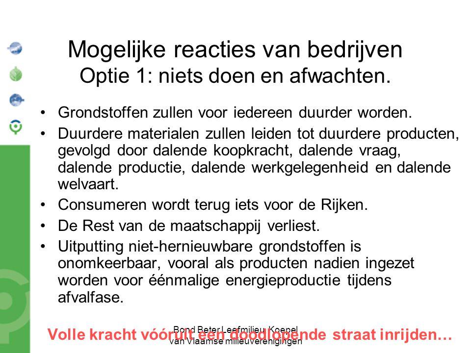 Bond Beter Leefmilieu, Koepel van Vlaamse milieuverenigingen Mogelijke reacties van bedrijven Optie 1: niets doen en afwachten. •Grondstoffen zullen v