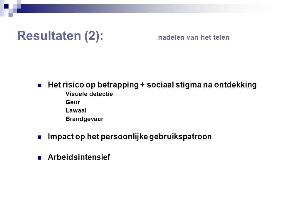Resultaten (2): nadelen van het telen  Het risico op betrapping + sociaal stigma na ontdekking Visuele detectie Geur Lawaai Brandgevaar  Impact op het persoonlijke gebruikspatroon  Arbeidsintensief